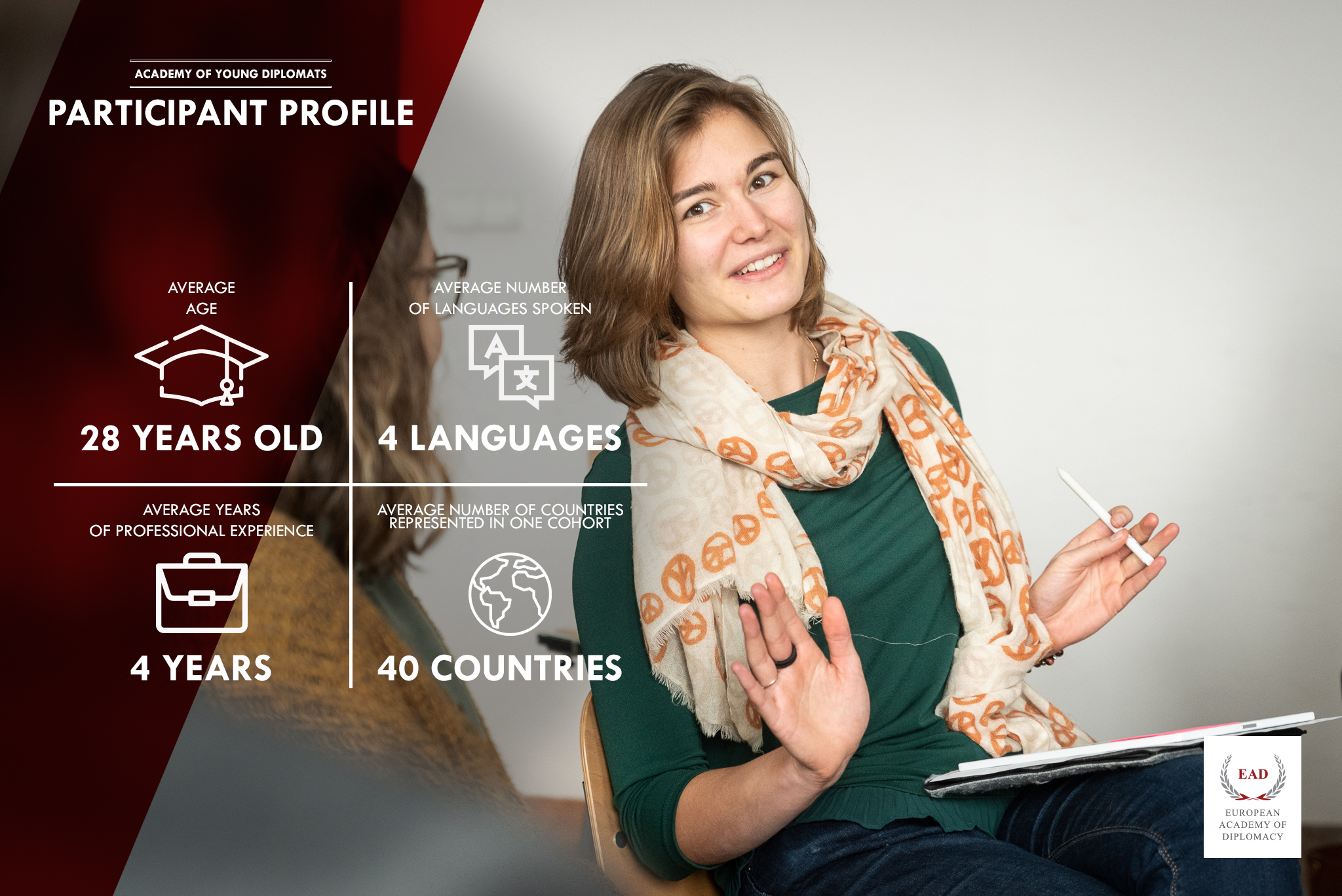 Apply and obtain international experience with AYD!